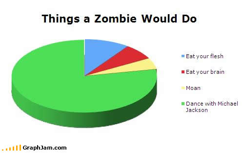 funny-zombie-pictures-21.jpg