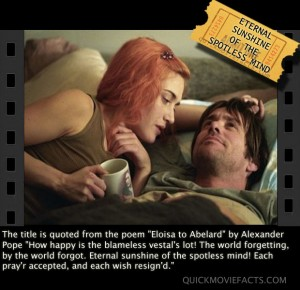 Eternal Sunshine of a Spotless Mind Movie Fact