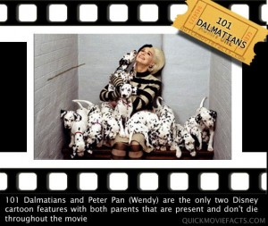 Movie Facts- 101 Dalmations