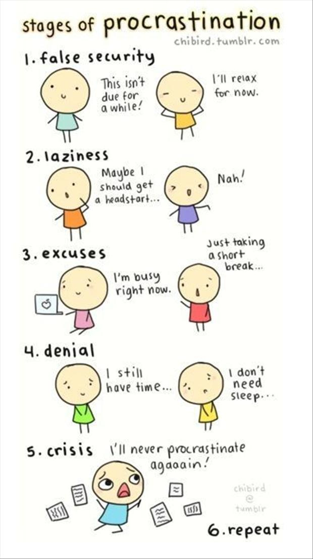 Funny Stages Of Procrastination