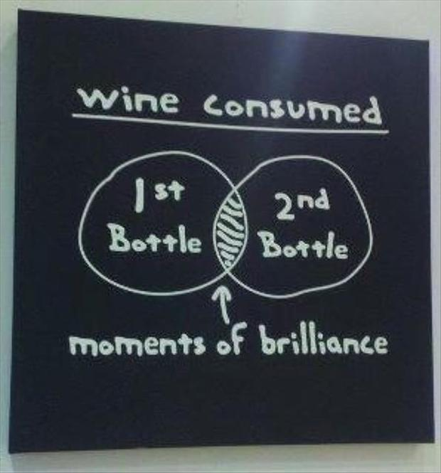 drinking wine, funny graphs