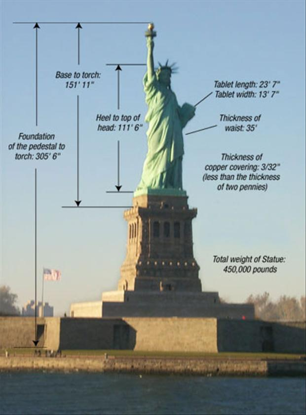 how tall is the statue of liberty - Dump A Day