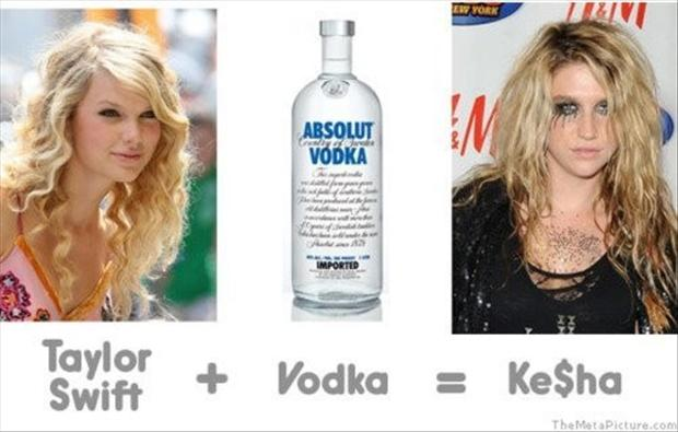 kesha, taylor swift, drinking, funny pictures