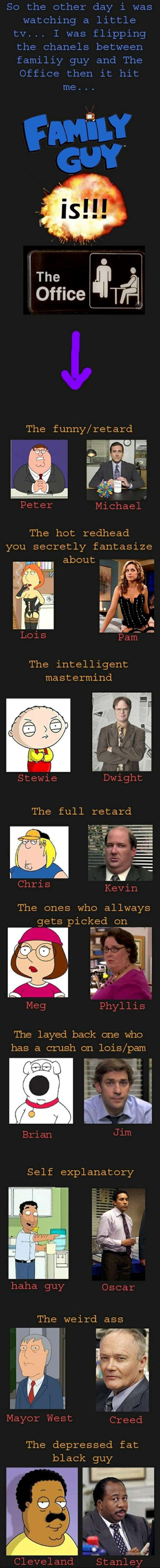 the family guy is the office