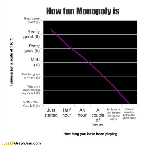 funny graphs (17)