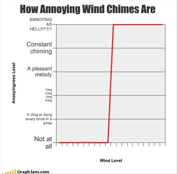 funny graphs (3)