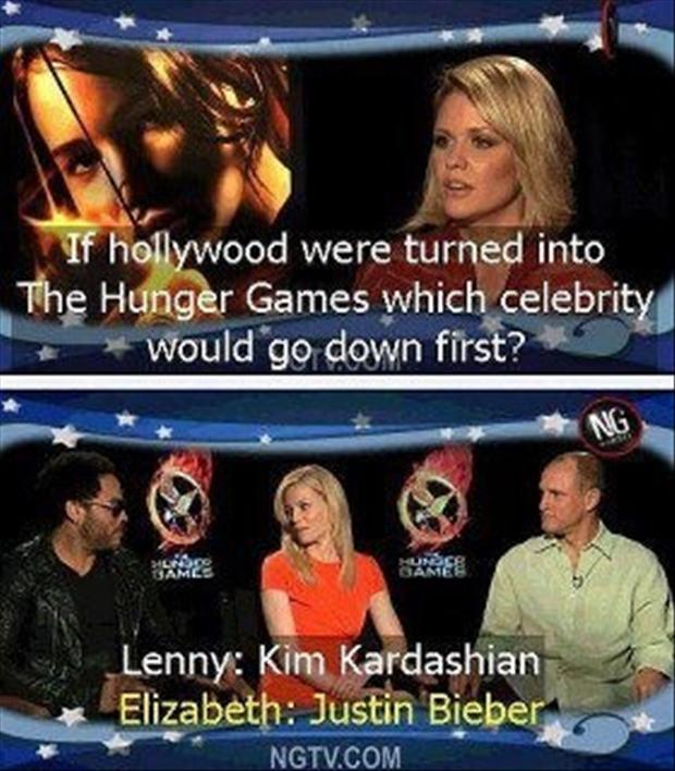 hunger games were real