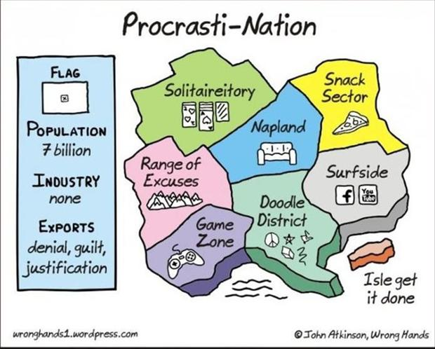 procrastination, funny maps