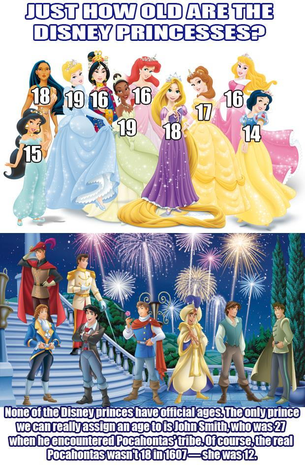 how old are the disney princess