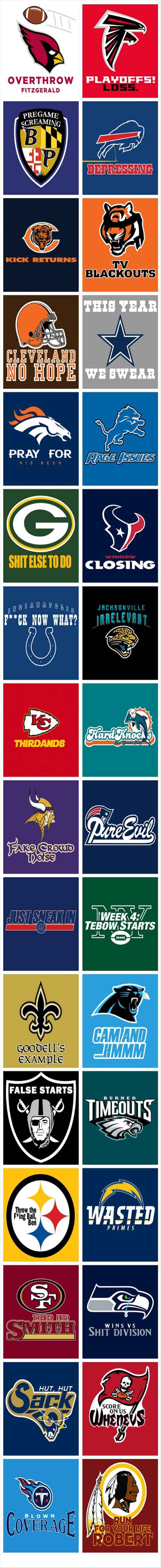 if nfl logos were honest