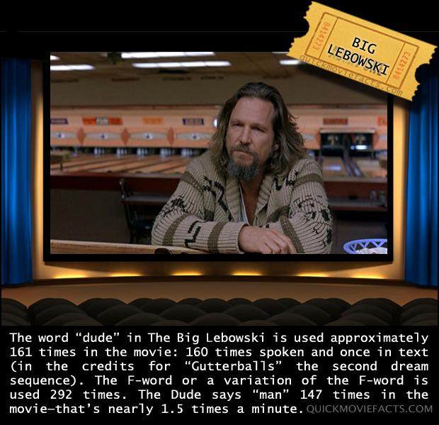 The big lebowski quotes quotesgram for Good facts about america