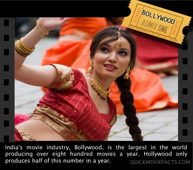 Movie Facts- Bollywood