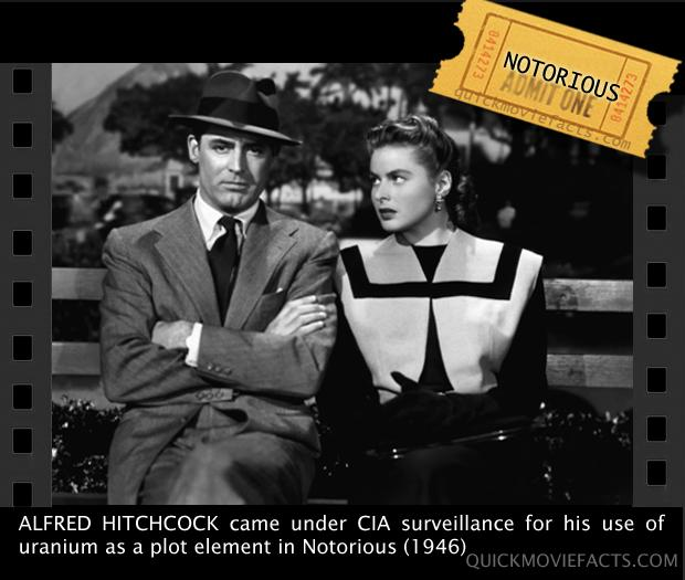 Movie Facts- Notorious
