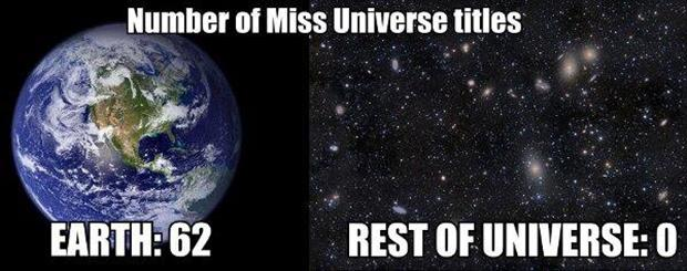 Mrs universe funny pictures