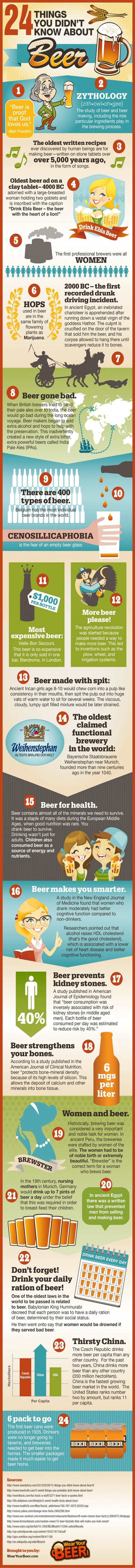 things you didn't know about beer