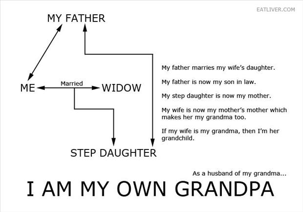 I am my own grandpa