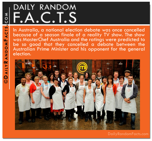 Daily Random Facts- MasterChef Australia