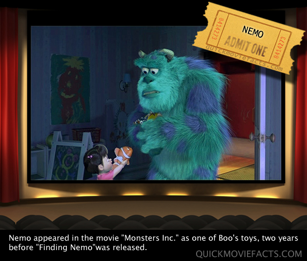 Quick Movie Facts- Nemo in monsters inc