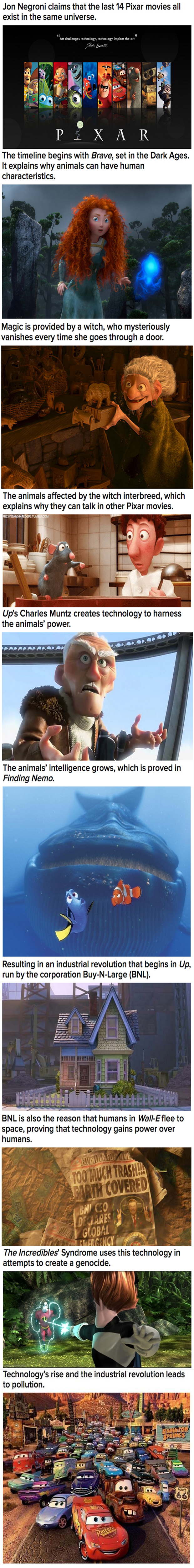 Theory of the Pixar Universe infographic