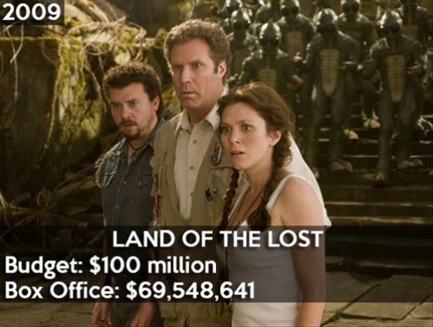 box office flops  (15)