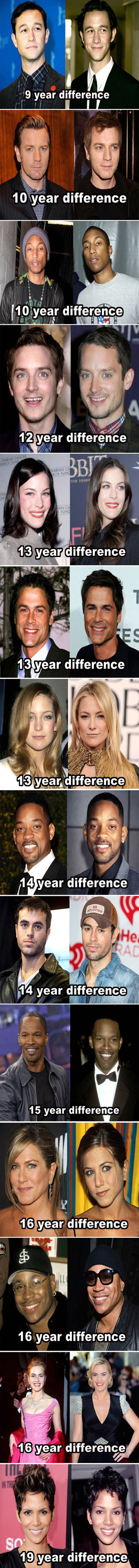 celebrity ages