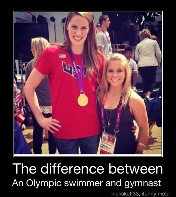 olympic women demotivational poster