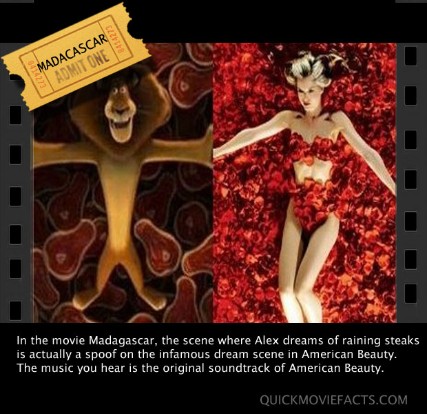 Madagascar Movie Facts