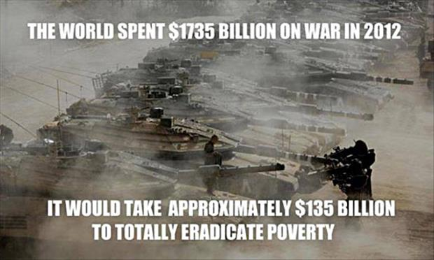 money spent on war