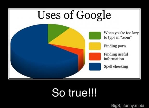 uses for google