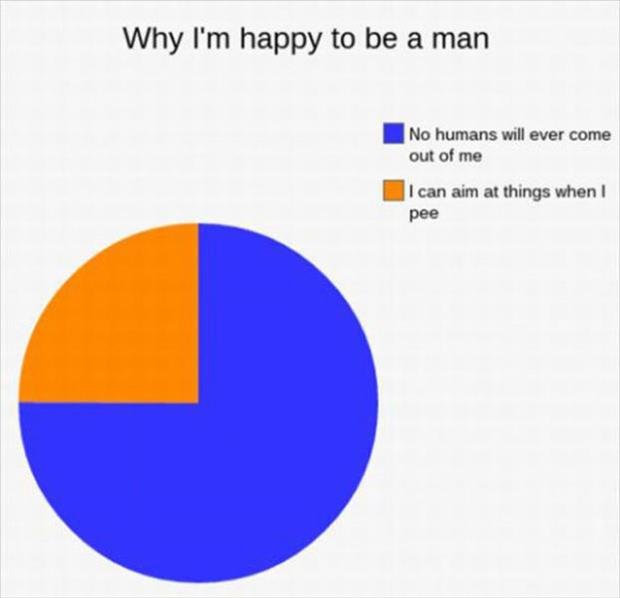 why I'm happy to be a man