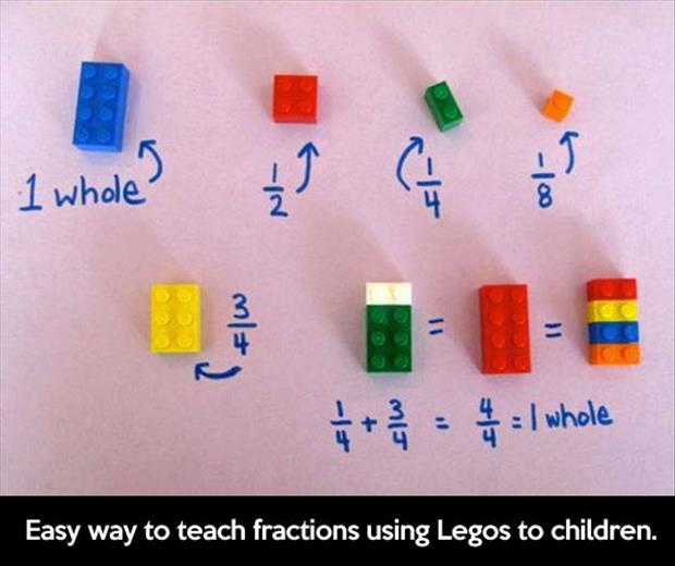 how to learn fractions math