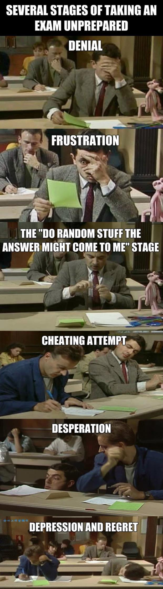 stages of taking an exam
