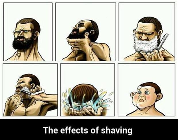 the effects of shaving