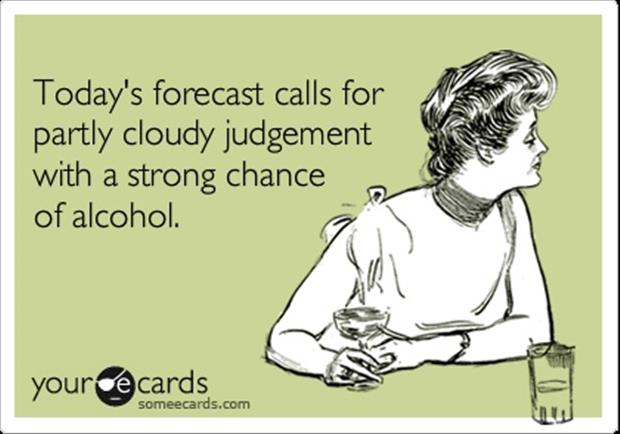 a today's forcast