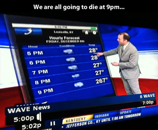 funny weather reports