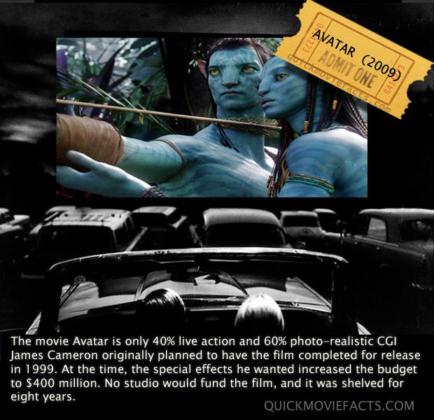Avatar Movie Facts