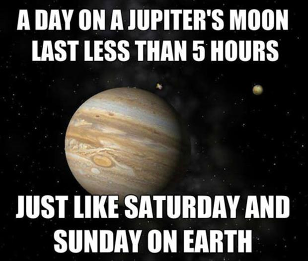 a single day on Jupitor