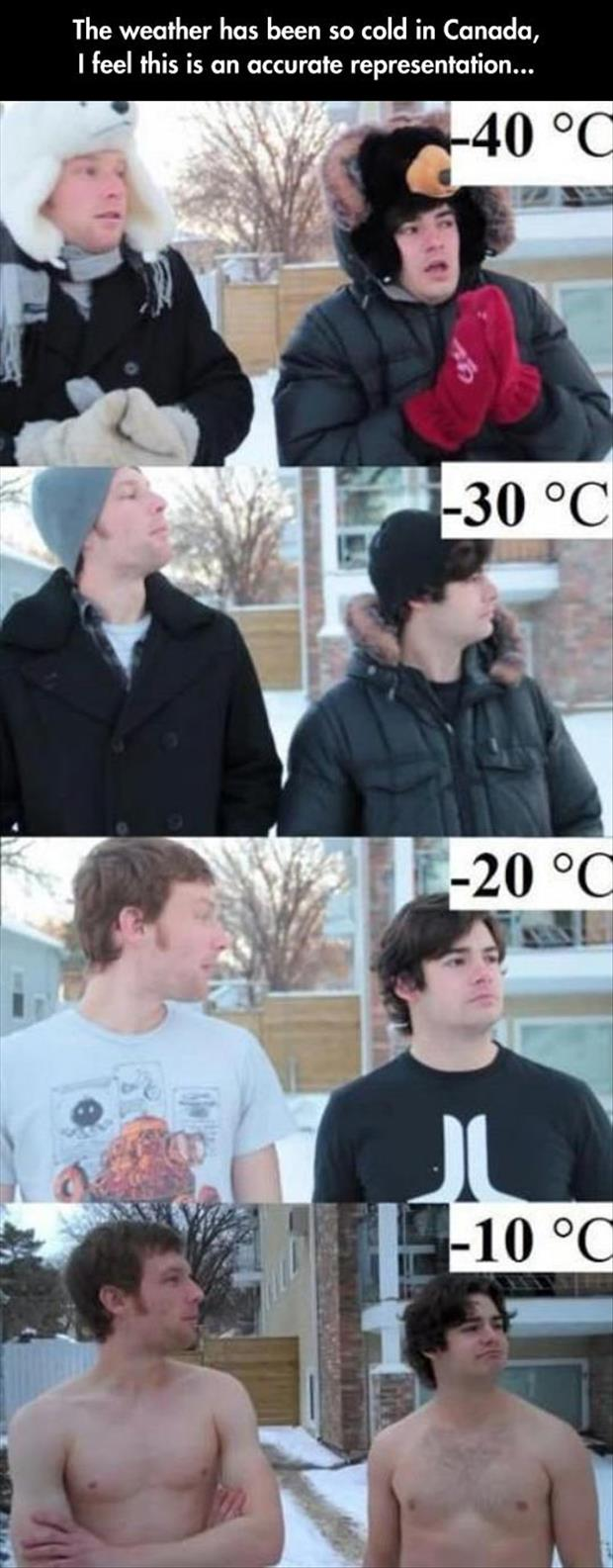 cold weather in canada