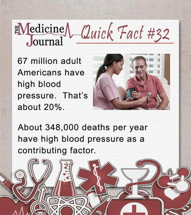 medical facts (11)