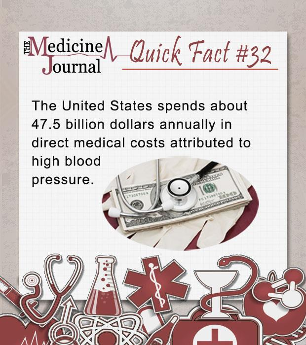 medical facts (12)