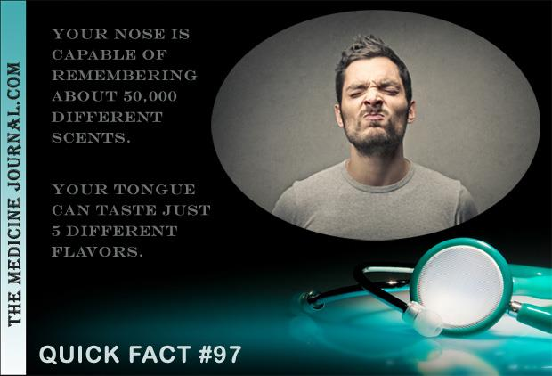medical facts (14)