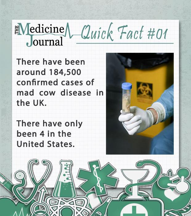 medical facts (4)