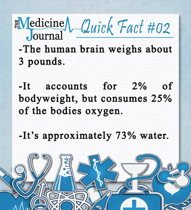 medical facts (7)