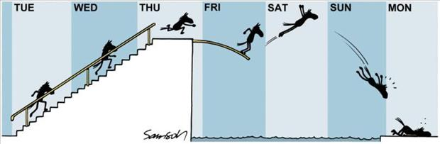days of the week funny pictures