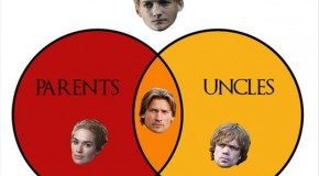 12 Funny Charts Only Game Of Thrones Fans Will Understand