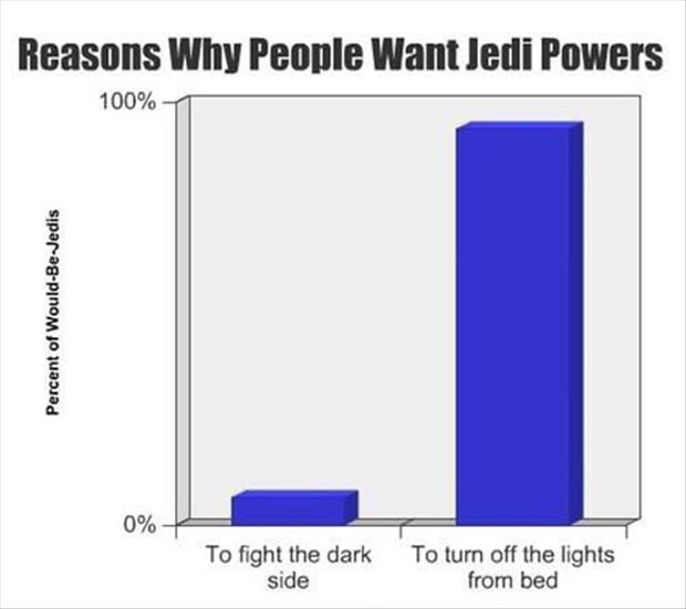 reasons to be a jedi master