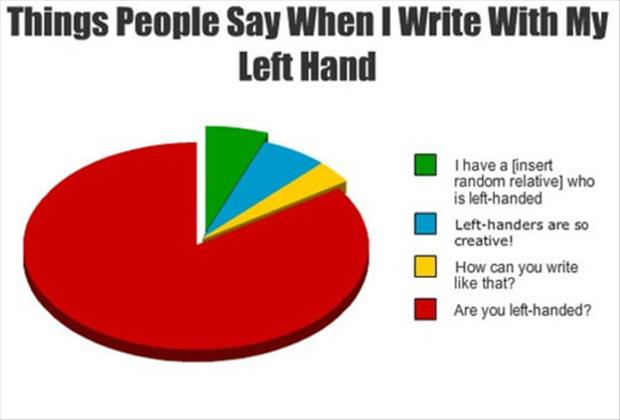 what peope say when I write with my left hand