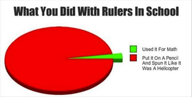 what did you do with rulers