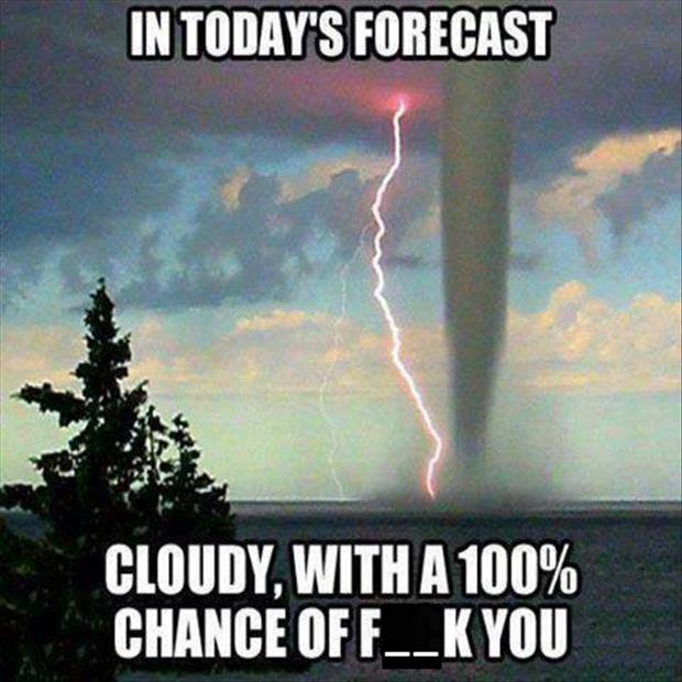 today's forcast