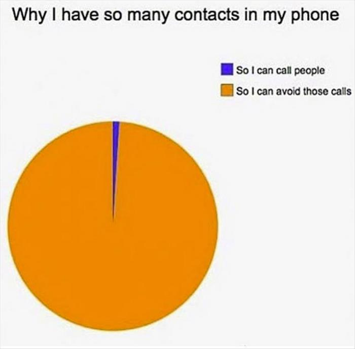 why I have so many contacts in my cell phone